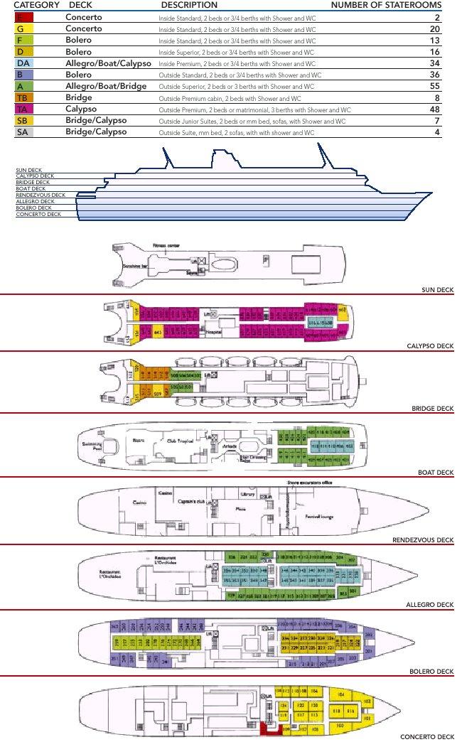 Atlantis Travel Cruises in Greece - Deck plan of the ...